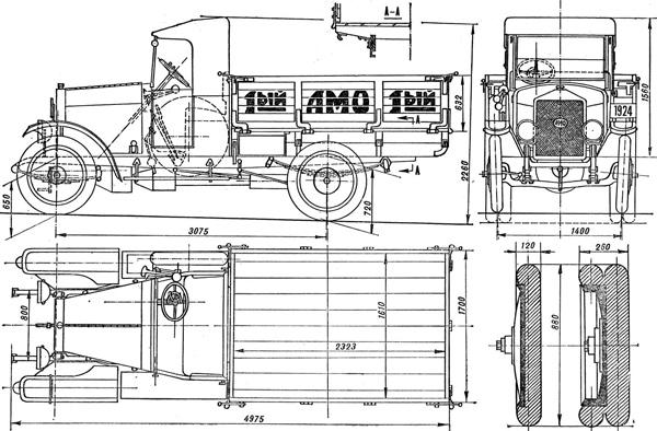 Амо ф 15 малотоннажный грузовик 1924 г